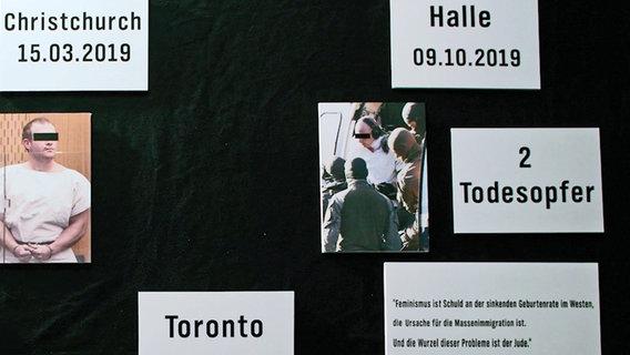 Halle, Christchurch, Toronto, Utoya - neben Antisemitismus und Rassismus ist Hass auf Frauen ein verbindendes Element in der Gedankenwelt von rechtsextremistischen Attentätern. © NDR Foto: Screenshot