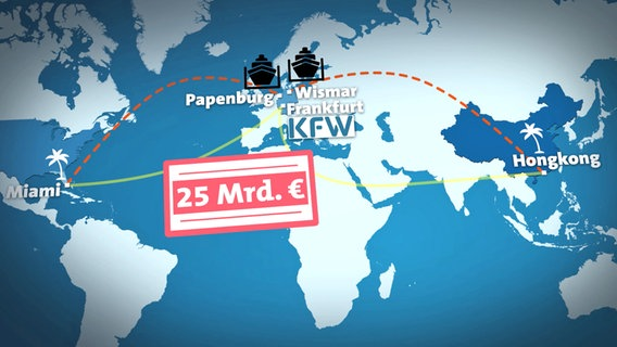Grafik aus dem Beitrag zur Rettung von Kreuzfahrtschiffen © ARD/NDR Foto: Screenshot