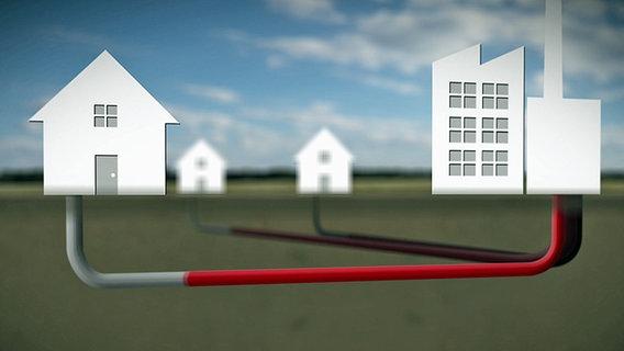 Eine Grafik zeigt das Prinzip bei der Fernwärme-Versorgung: Ein Kraftwerk pumpt warmes Wasser in die angeschlossenen Haushalte. © ARD / NDR