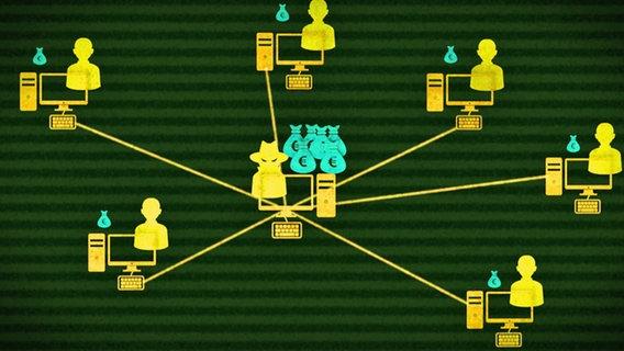 """Das Botnetzwerk """"Avalanche"""""""