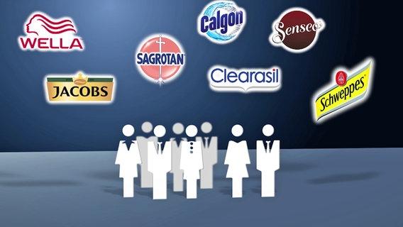 Marken der JAB Holding © NDR Foto: Screenshot